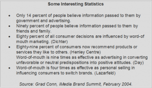 Web as Salesman stats chart